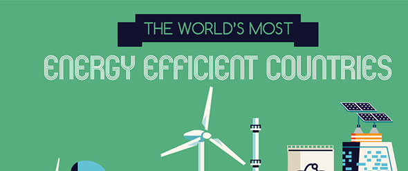 The World's Most Energy Efficient Countries